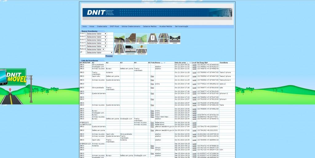 DNIT 2 1024x514 DNIT cria sistema georreferenciado de comunicação para usuários de rodovias federais