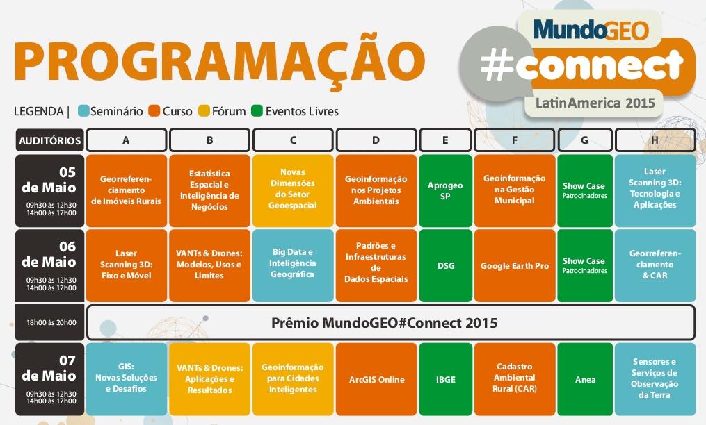 grade connect 2015 final Maior evento de geotecnologias da América Latina acontece na próxima semana em São Paulo