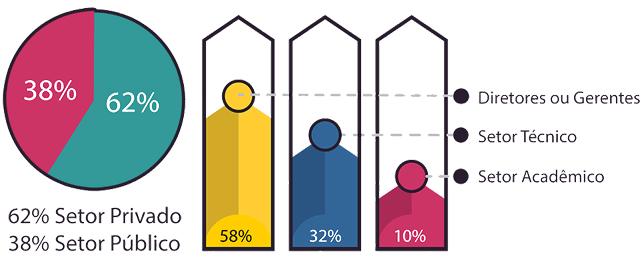 perfil-participantes-2017