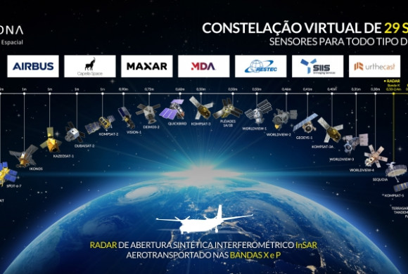 Visiona confirmada como patrocinadora do evento online MundoGEO Connect 2021